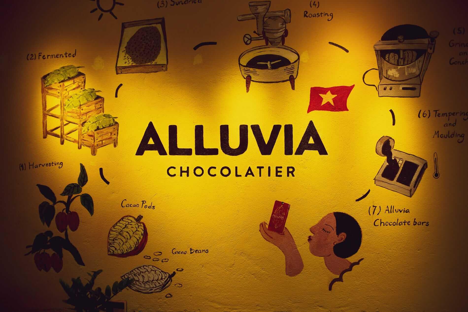 Alluvia Chocolatier shop